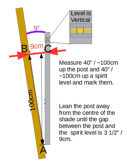 How to calculate 5 degree lean for a sun shade post