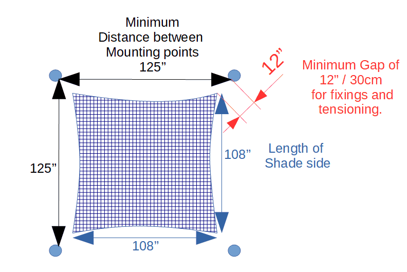 Sun shade dimensions in relations to mounting points and fixings.