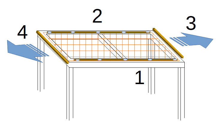 Final Tensioning with Battens