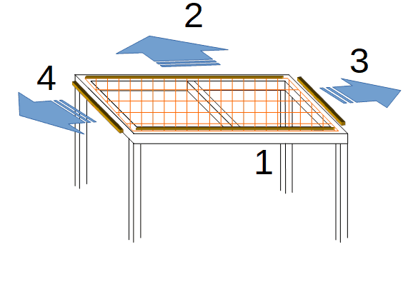 How To Attach Shade Cloth Cover A Pergola Stay Cool Guide
